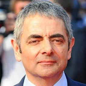 Rowan Atkinson facts