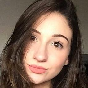 BeautyChickee facts