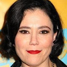 facts on Alex Borstein