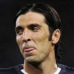Gianluigi Buffon facts