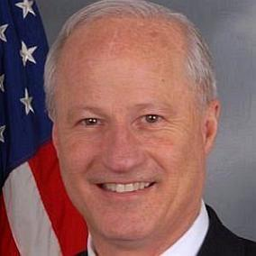 Mike Coffman facts