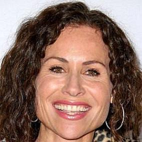 facts on Minnie Driver