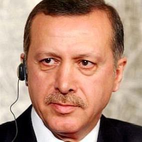 Recep Tayyip Erdogan facts