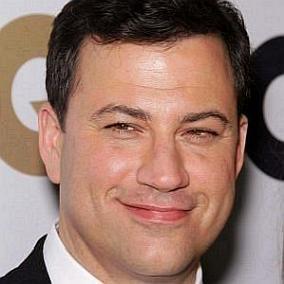 Jimmy Kimmel facts