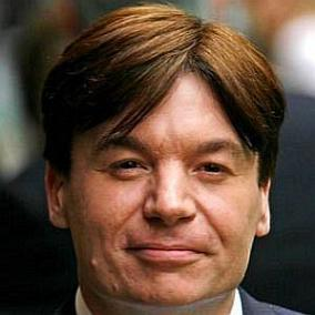 Mike Myers facts