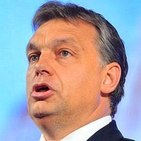 Viktor Orban facts