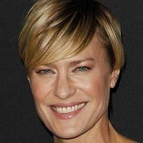 Robin Wright facts