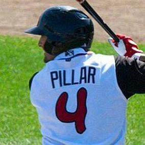 Kevin Pillar facts