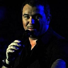 Antonis Remos facts