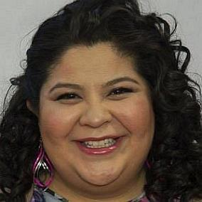 Raini Rodriguez facts
