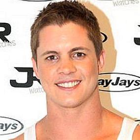 Johnny Ruffo facts