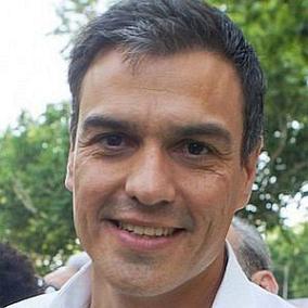 Pedro Sánchez facts