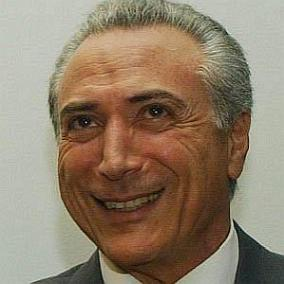 Michel Temer facts