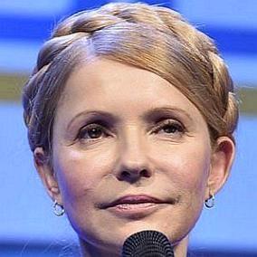 Yulia Tymoshenko facts