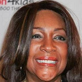 Mary Wilson facts