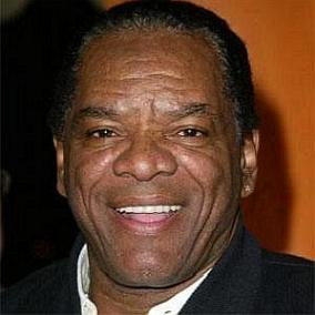 facts on John Witherspoon