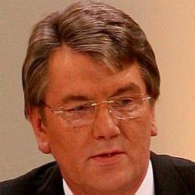 Victor Yushchenko facts